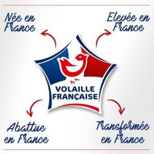 Label Volailles de France