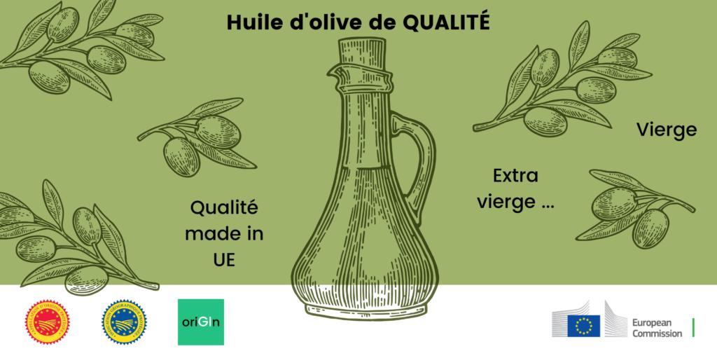 Production d'huile d'olive en Union Européenne
